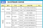 복지부, 초고령화대비 장사정책협의체 구성운영